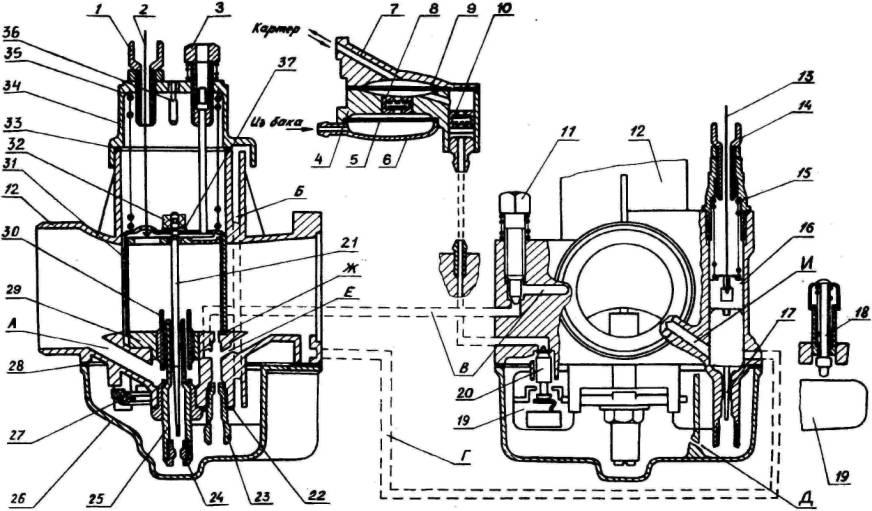 Рис. 5 - Схема работы карбюратора. регулировки холостых оборотов; 4 - корпус насоса; 5 - сетчатый фильтр; 6 - крышка.