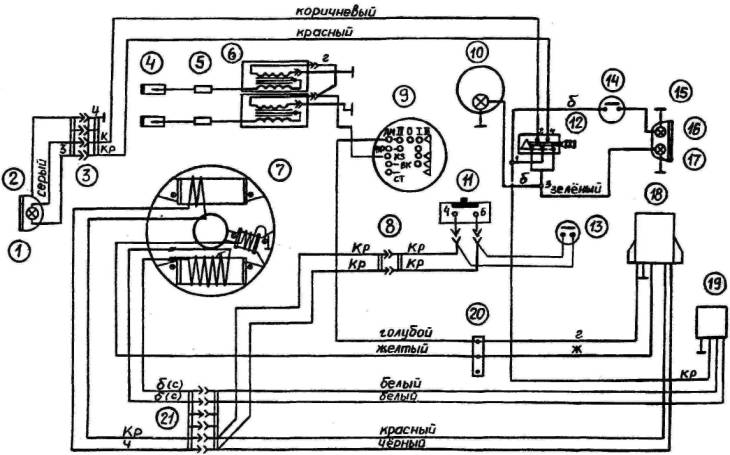 Рис. 20 - Схема электрооборудования (без электропуска) .